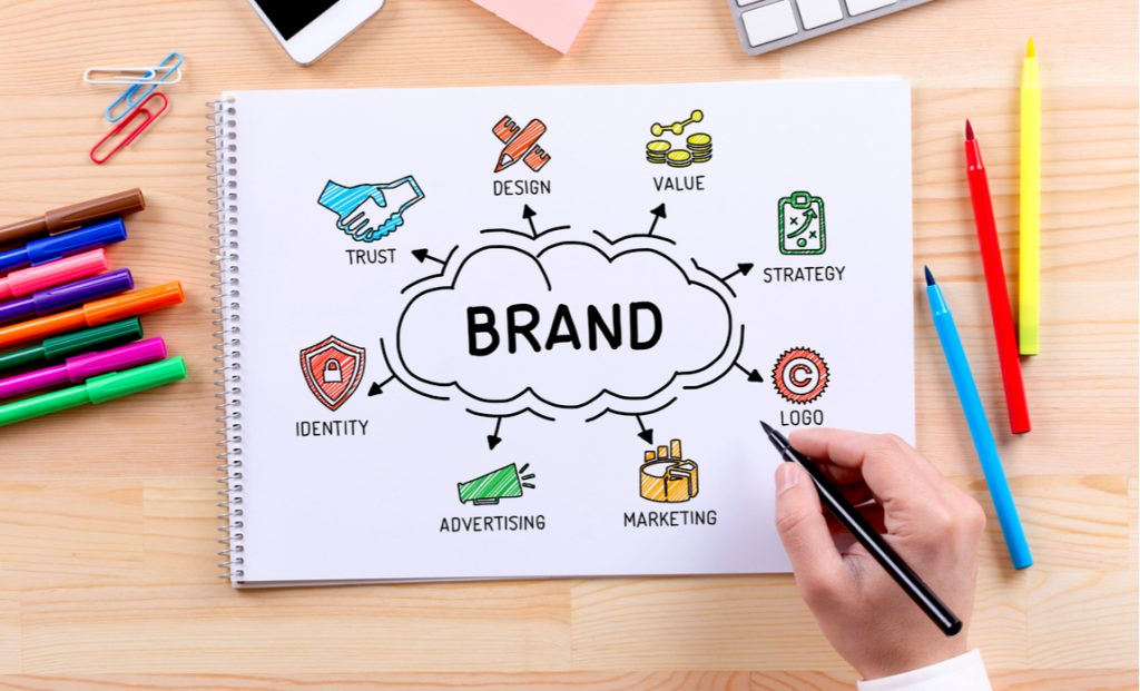 marketing and branding solutions